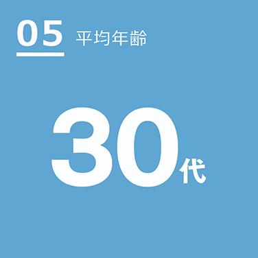 05平均年齢